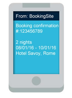 clickSUMO SMS Use Case Booking Confirmations